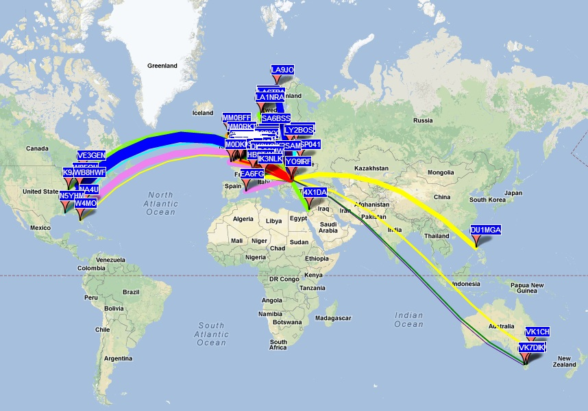 WSPR and antenna radiation pattern